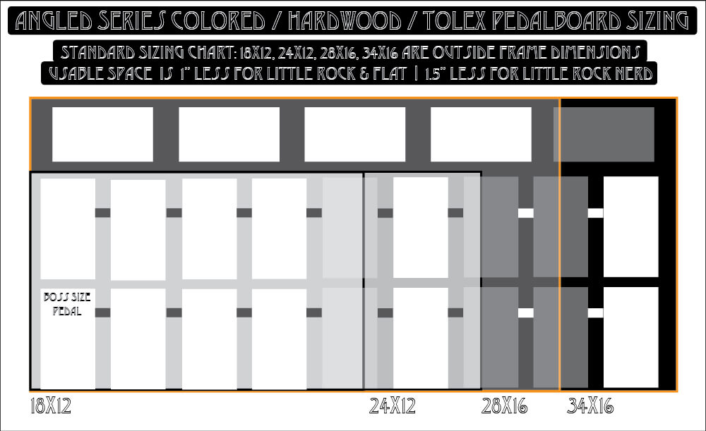 WHAT SIZE PEDALBOARD DO I NEED? - PEDALBOARD PLANNER: STANDARD SIZES vs CUSTOM SIZE + MEASURING, PLANNING & LAYOUTS + FUTURE ADD-ON's + IMAGE EXAMPLES 1